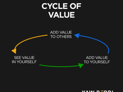 The Cycle of Value
